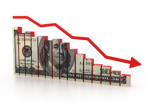 hundred dollar bill bar graph 2 Basic Reasons For Insolvency